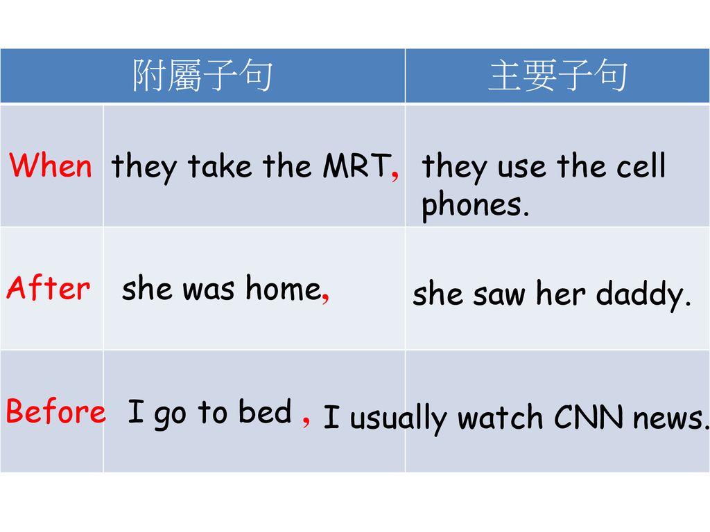 附屬子句 主要子句 When they take the MRT, they use the cell phones. After