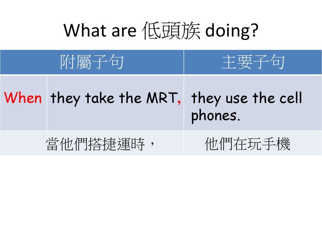 What are 低頭族 doing 附屬子句 主要子句 When they take the MRT,