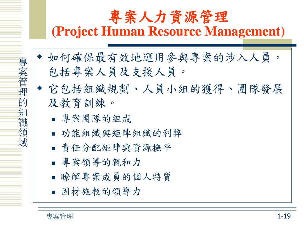 專案人力資源管理 (Project Human Resource Management)
