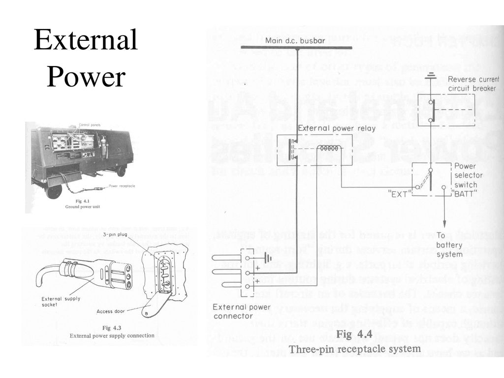 External Power