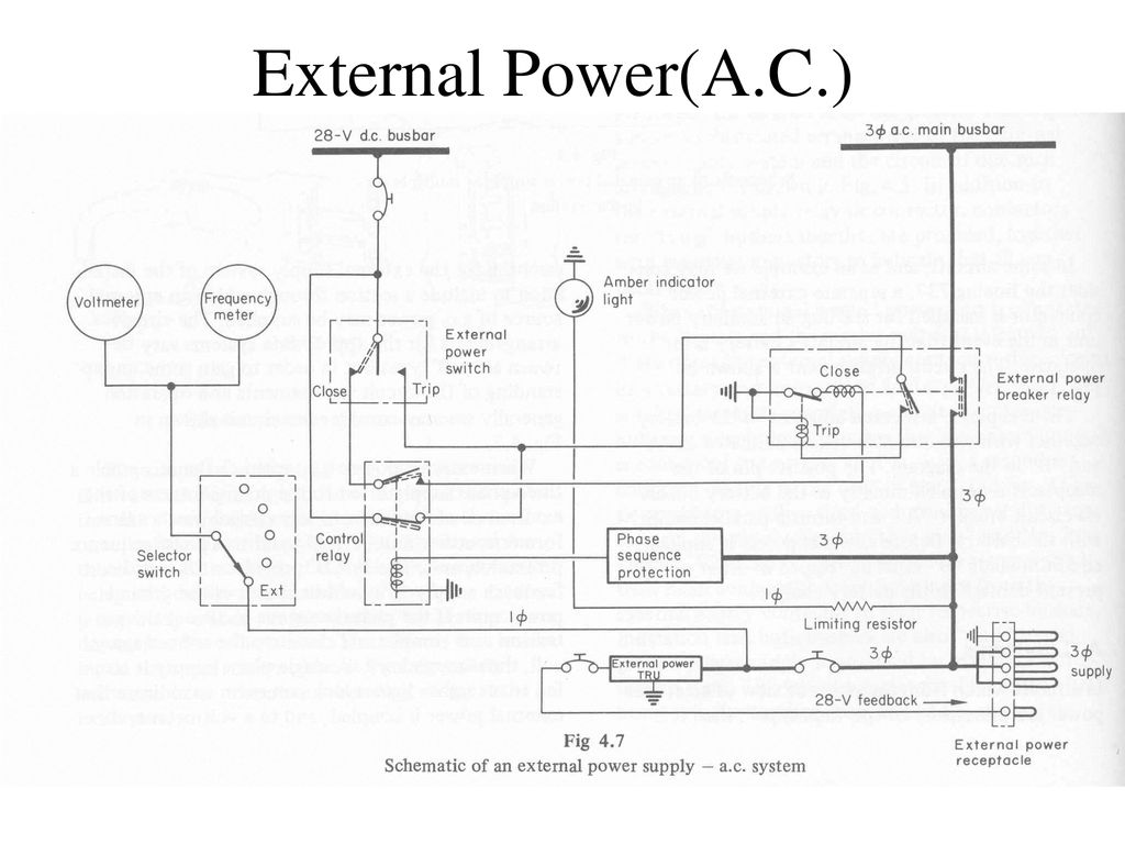 External Power(A.C.)
