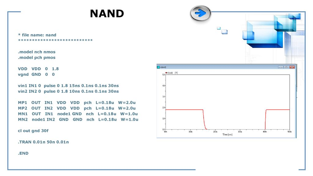 NAND * file name: nand *************************** .model nch nmos