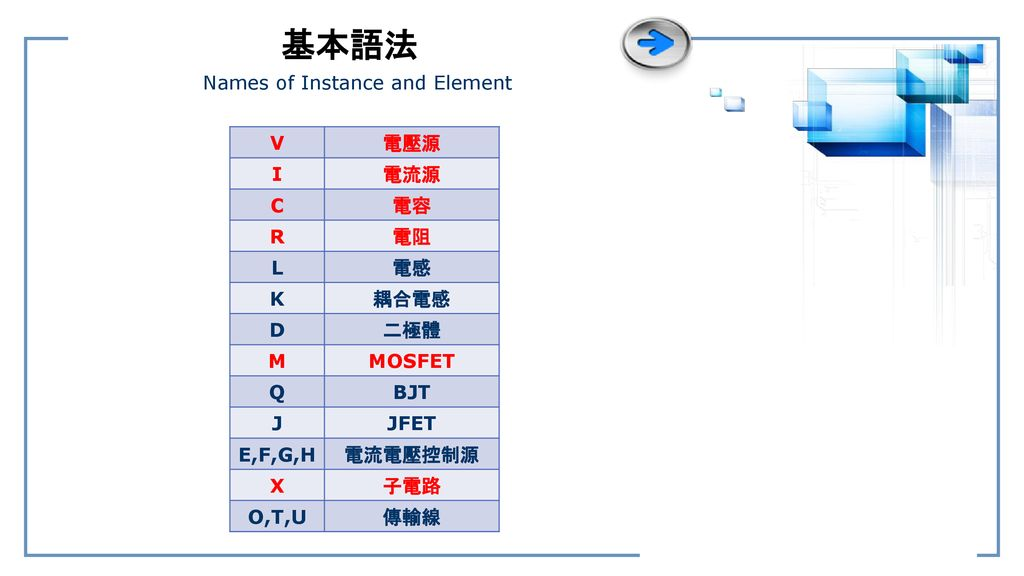 基本語法 Names of Instance and Element V 電壓源 I 電流源 C 電容 R 電阻 L 電感 K 耦合電感 D