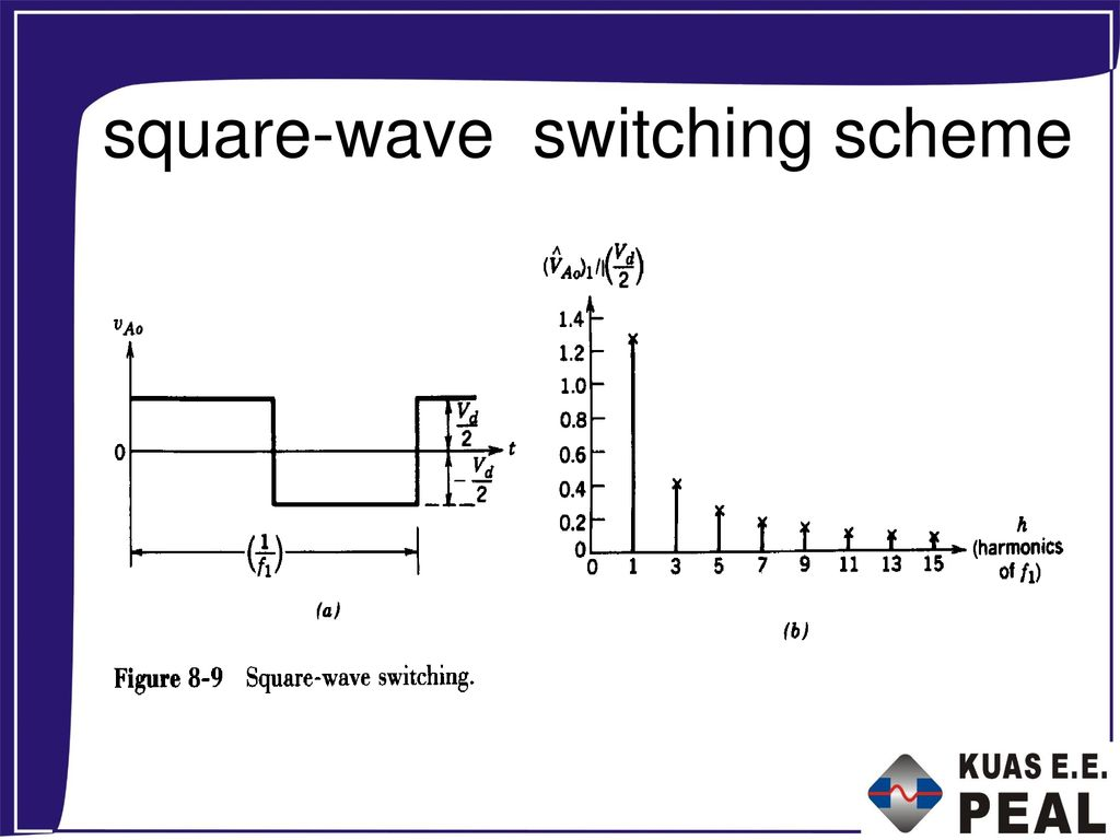 square-wave switching scheme