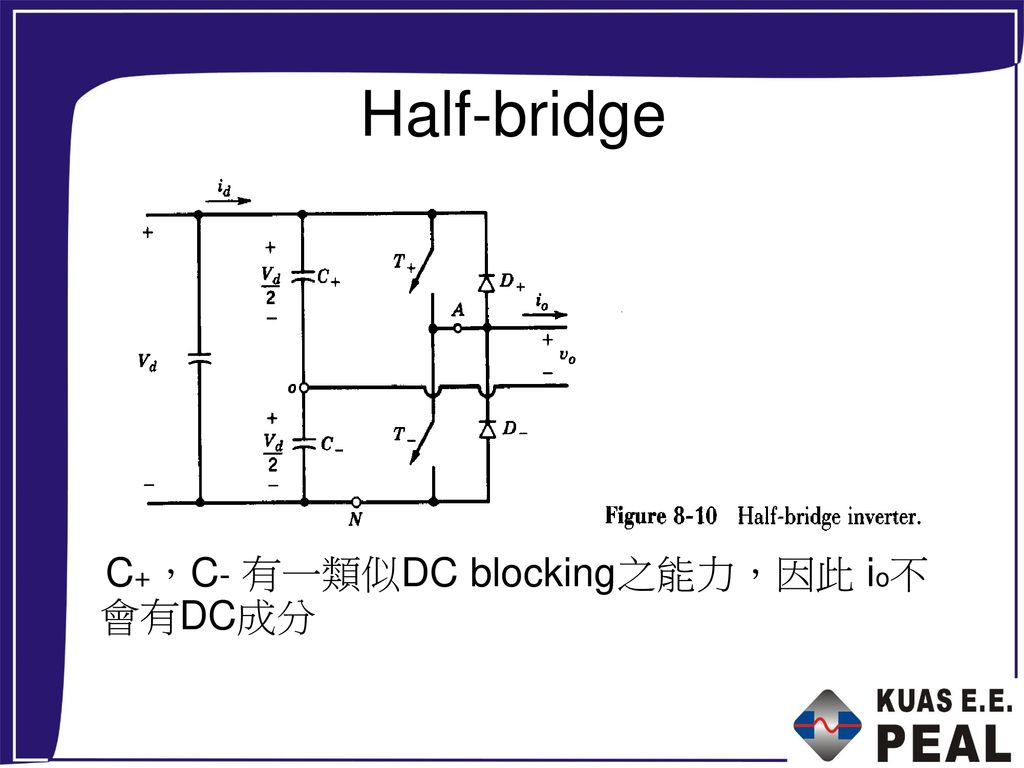 Half-bridge C+,C- 有一類似DC blocking之能力,因此 io不會有DC成分