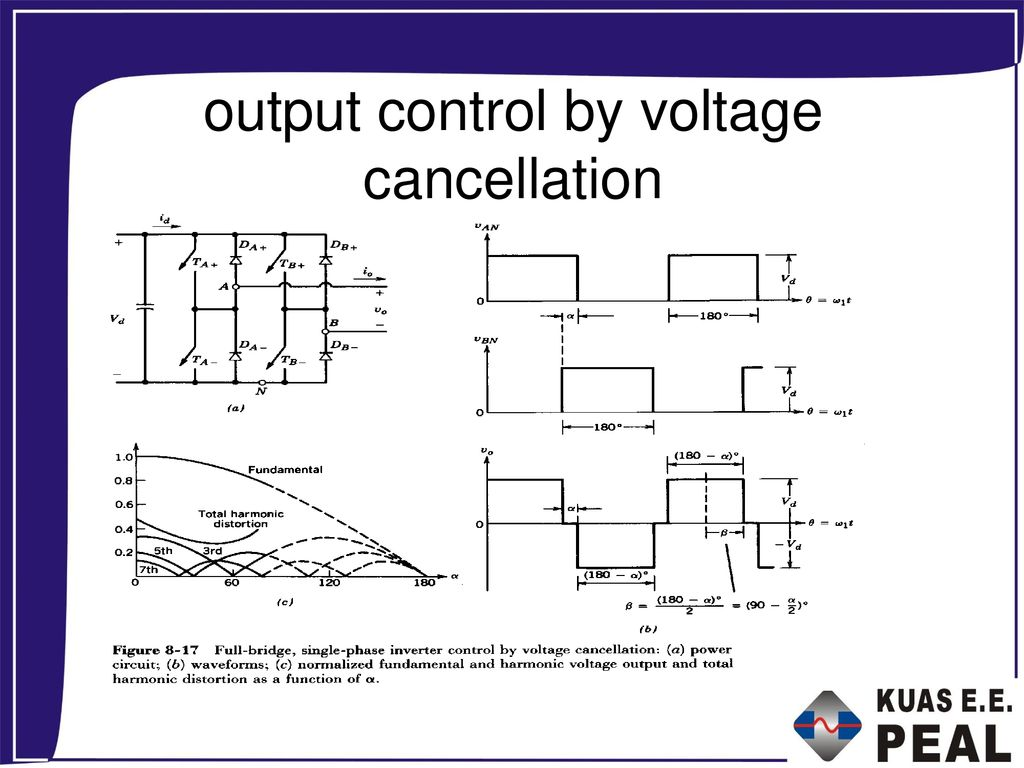 output control by voltage cancellation