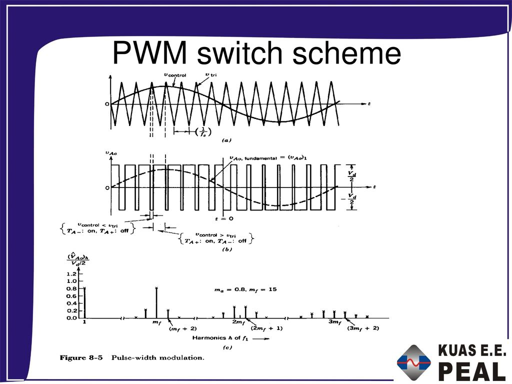 PWM switch scheme