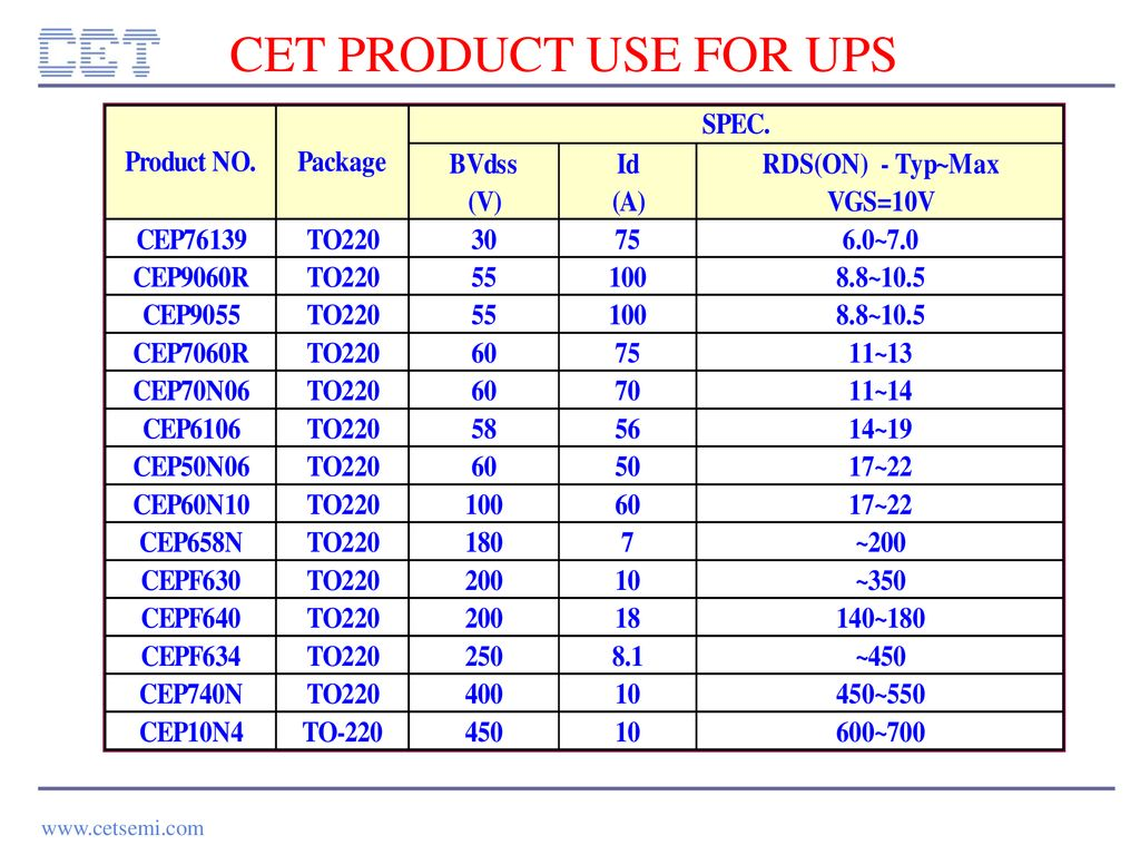 CET PRODUCT USE FOR UPS