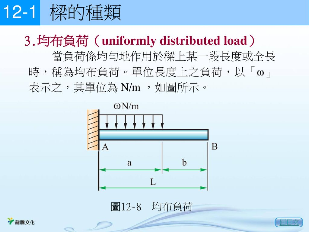 樑的種類 均布負荷(uniformly distributed load)