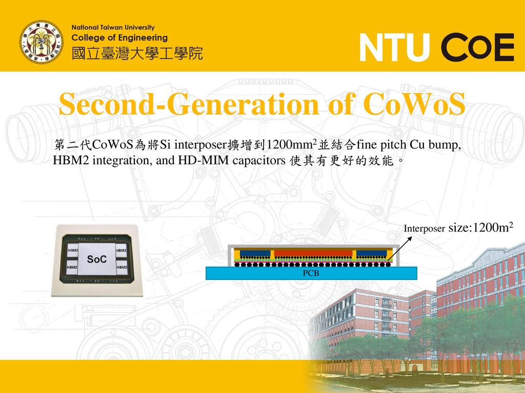 Second-Generation of CoWoS