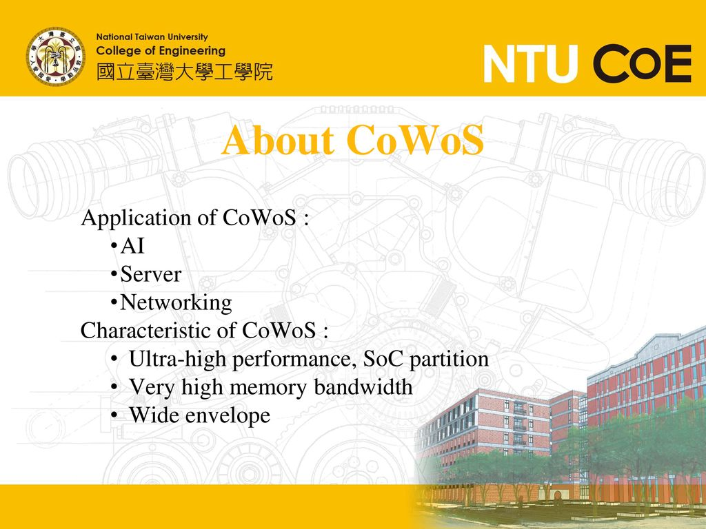 About CoWoS Application of CoWoS : AI Server Networking