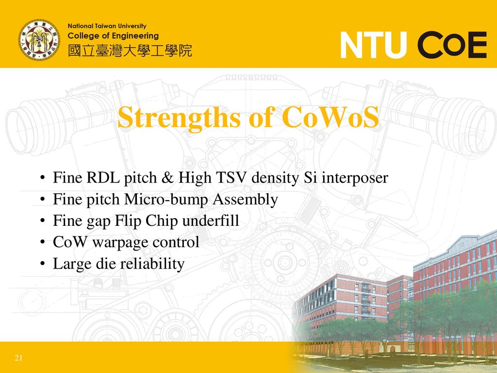 Strengths of CoWoS Fine RDL pitch & High TSV density Si interposer