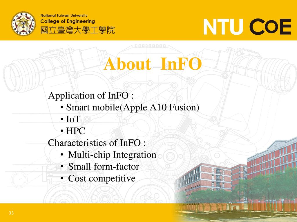 About InFO Application of InFO : Smart mobile(Apple A10 Fusion) IoT