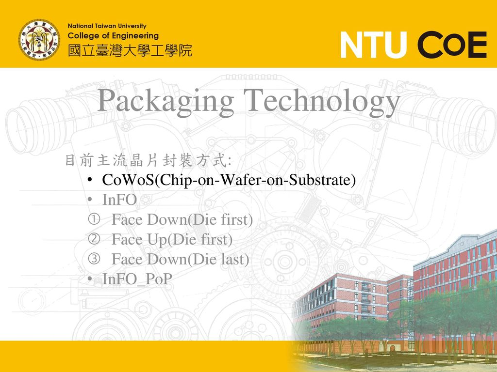 Packaging Technology 目前主流晶片封裝方式: CoWoS(Chip-on-Wafer-on-Substrate)