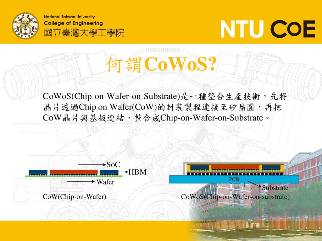 CoWoS(Chip-on-Wafer-on-substrate)