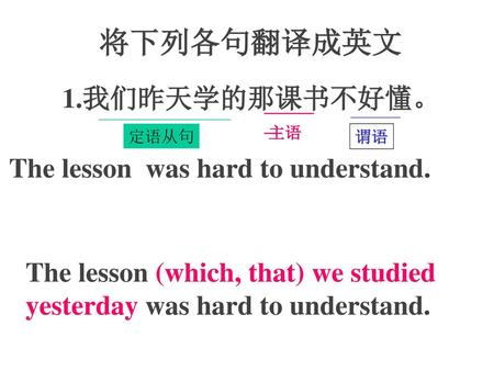 将下列各句翻译成英文 The lesson (which, that) we studied