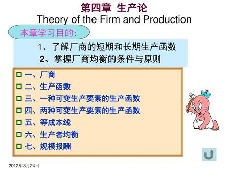 第四章 生产论 Theory of the Firm and Production