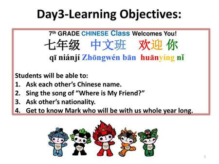 Day3-Learning Objectives: