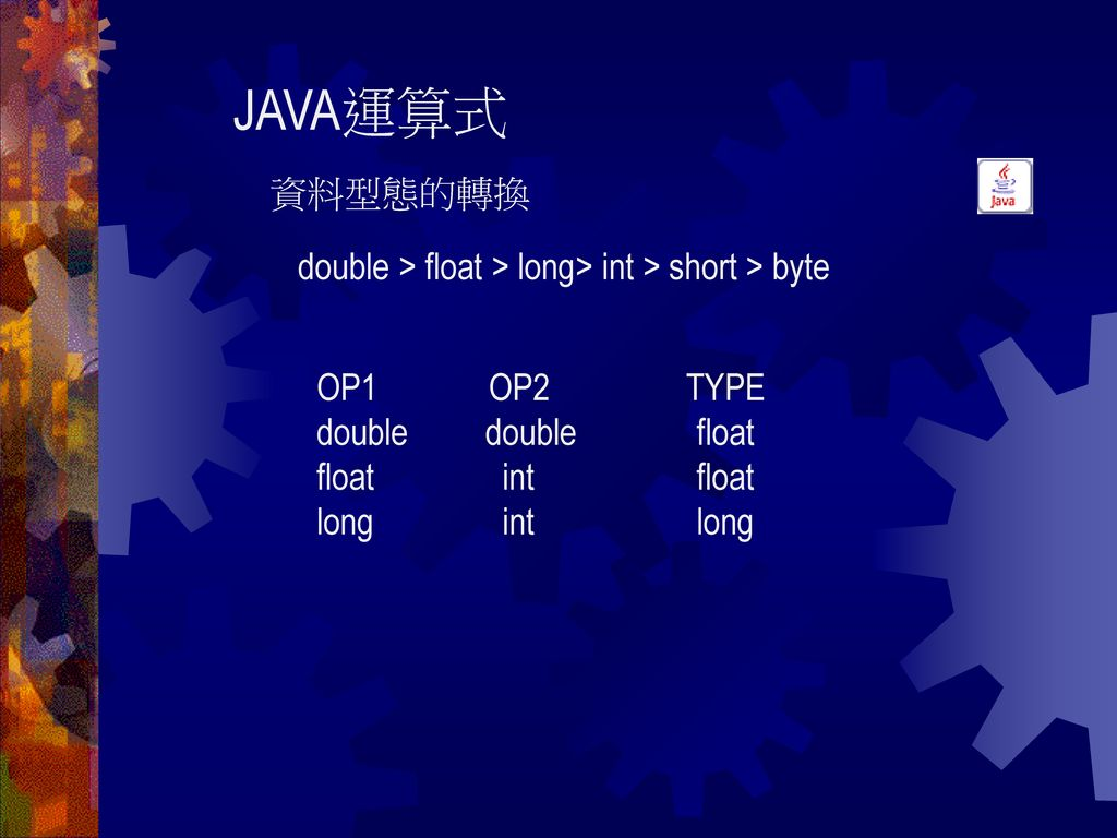 JAVA運算式 資料型態的轉換. double > float > long> int > short > byte. OP1 OP2 TYPE.