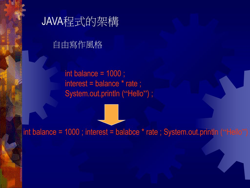 JAVA程式的架構 自由寫作風格 int balance = 1000 ; interest = balance * rate ;