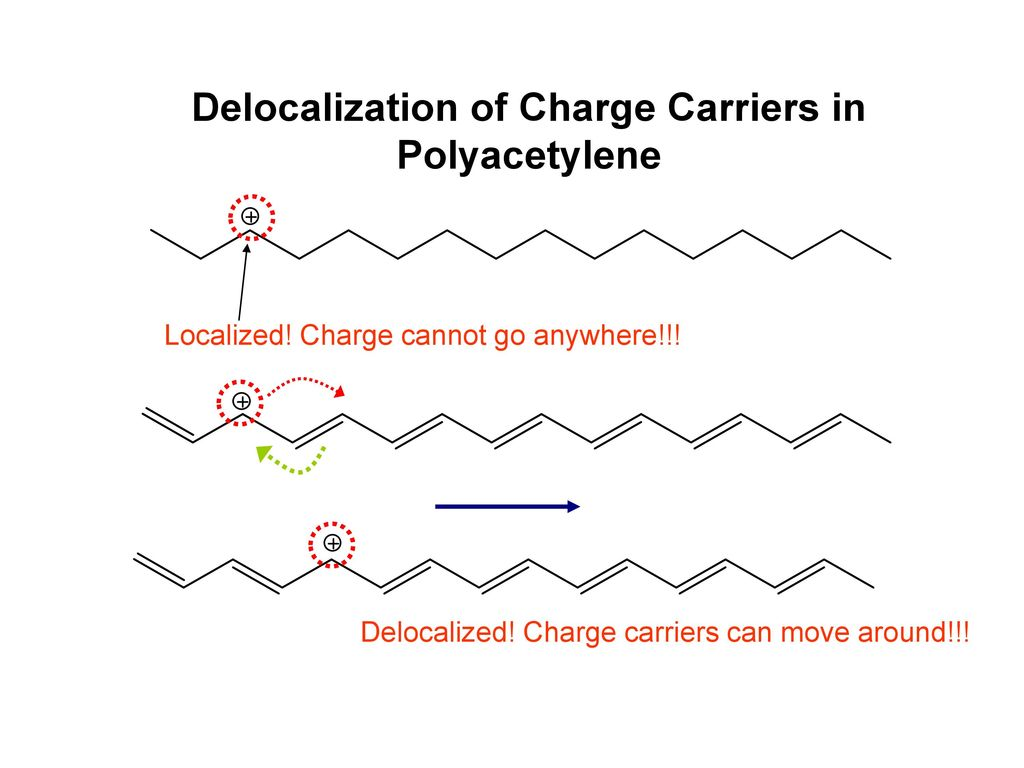 Delocalization of Charge Carriers in Polyacetylene