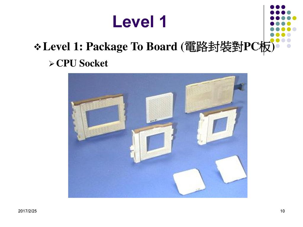 Level 1 Level 1: Package To Board (電路封裝對PC板) CPU Socket 2017/2/25