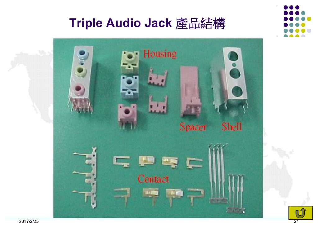 Triple Audio Jack 產品結構 2017/2/25