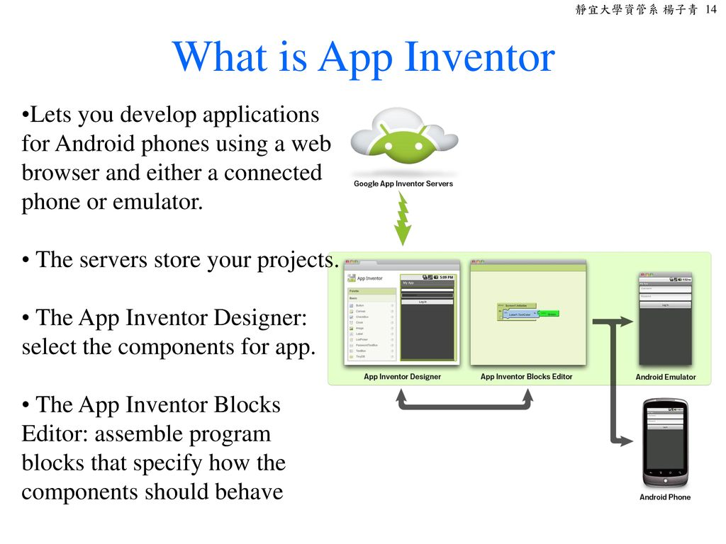 What is App Inventor Lets you develop applications for Android phones using a web browser and either a connected phone or emulator.