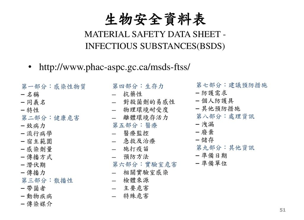 生物安全資料表 MATERIAL SAFETY DATA SHEET - INFECTIOUS SUBSTANCES(BSDS)