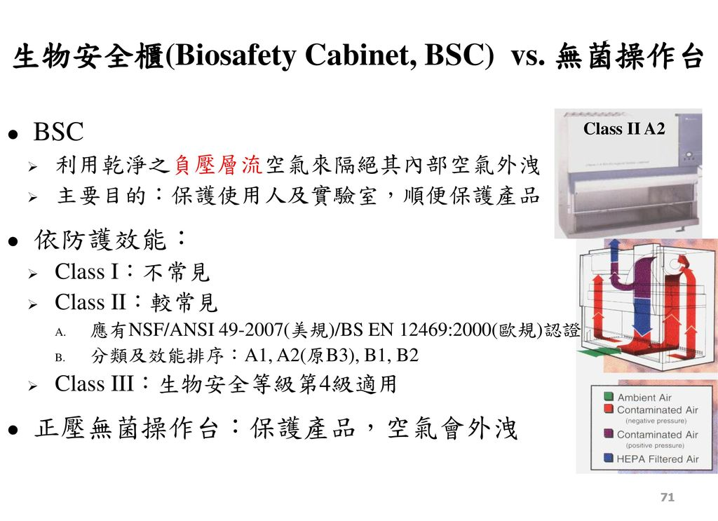 生物安全櫃(Biosafety Cabinet, BSC) vs. 無菌操作台