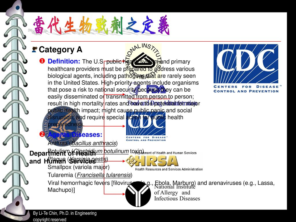 Category A  Definition: The U.S. public health system and primary