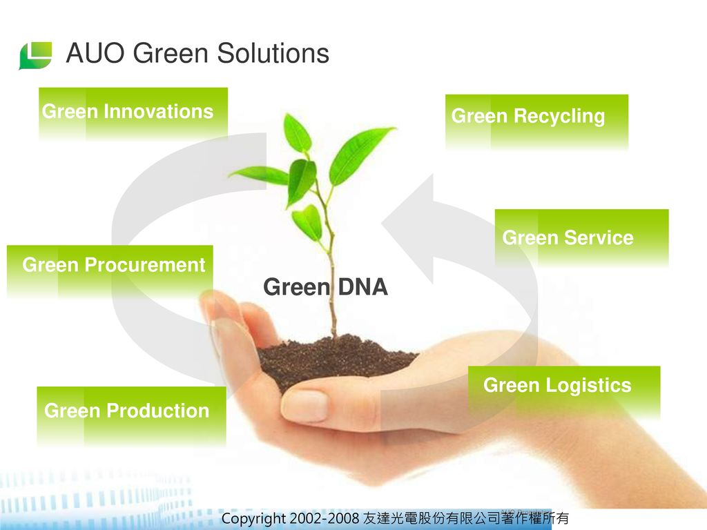 AUO Green Solutions Green DNA Green Innovations Green Recycling