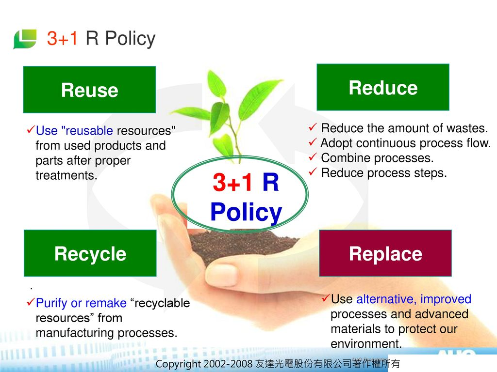 3+1 R Policy 3+1 R Policy Reuse Reduce Recycle Replace