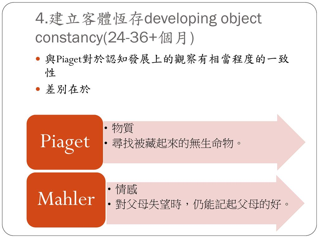 4.建立客體恆存developing object constancy(24-36+個月)