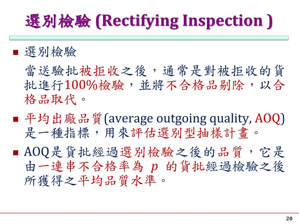 選別檢驗 (Rectifying Inspection )