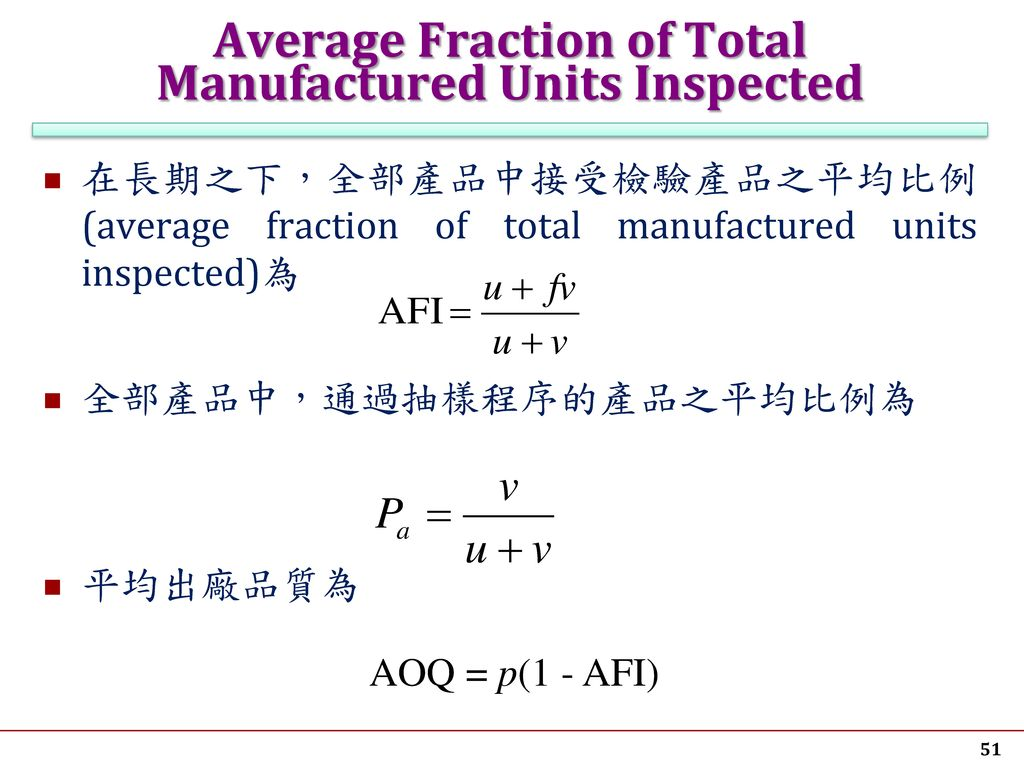 Average Fraction of Total Manufactured Units Inspected