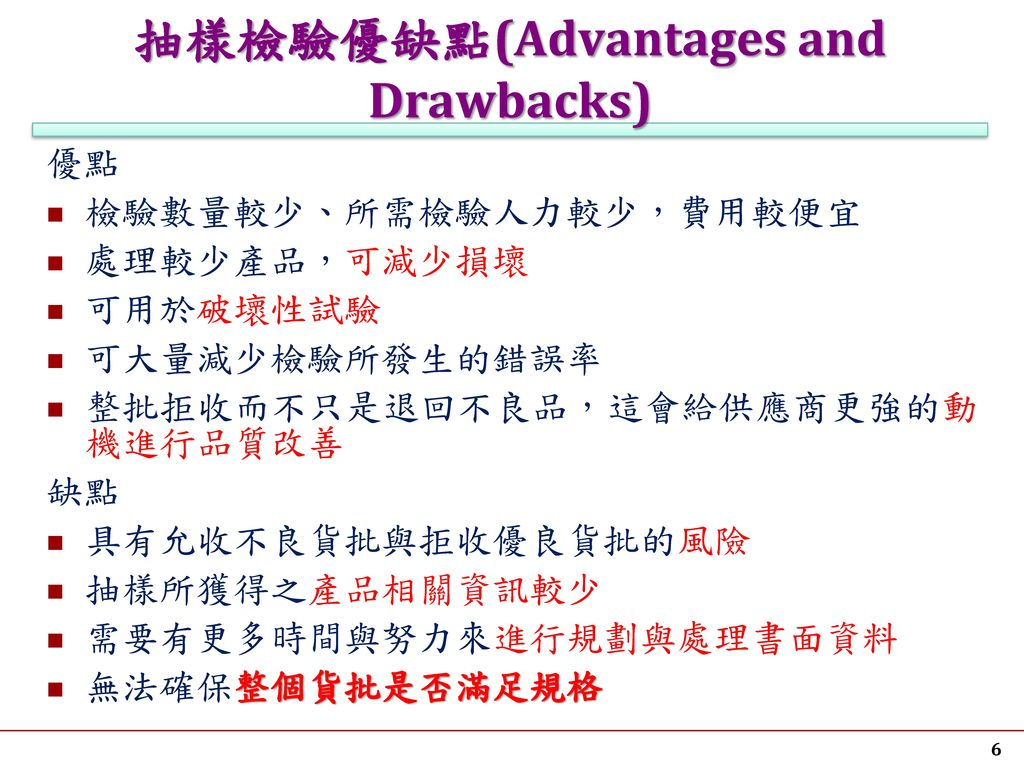 抽樣檢驗優缺點(Advantages and Drawbacks)