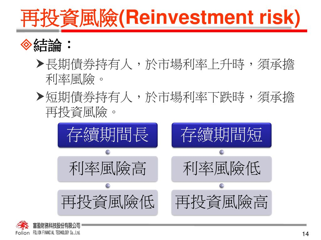 再投資風險(Reinvestment risk)