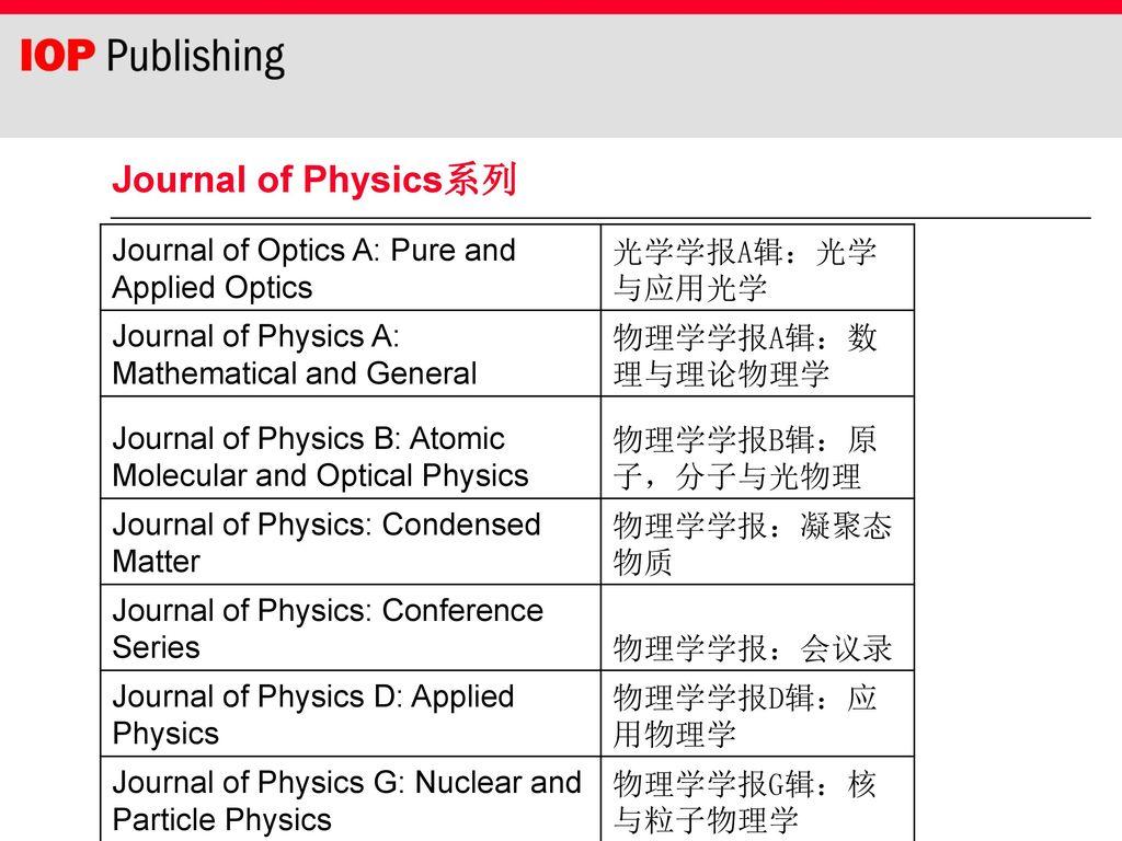 英国物理学会(IOP)出版社期刊介绍及其投稿指南- ppt download