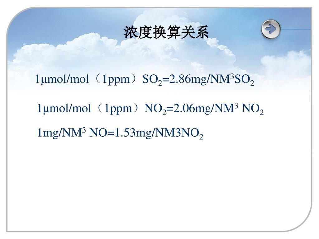 浓度换算关系 1μmol/mol(1ppm)SO2=2.86mg/NM3SO2
