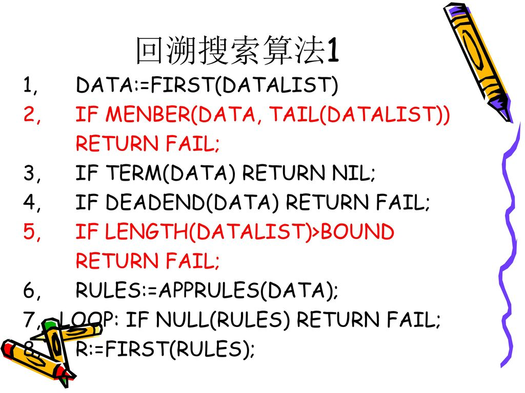 回溯搜索算法1 1, DATA:=FIRST(DATALIST) 2, IF MENBER(DATA, TAIL(DATALIST))