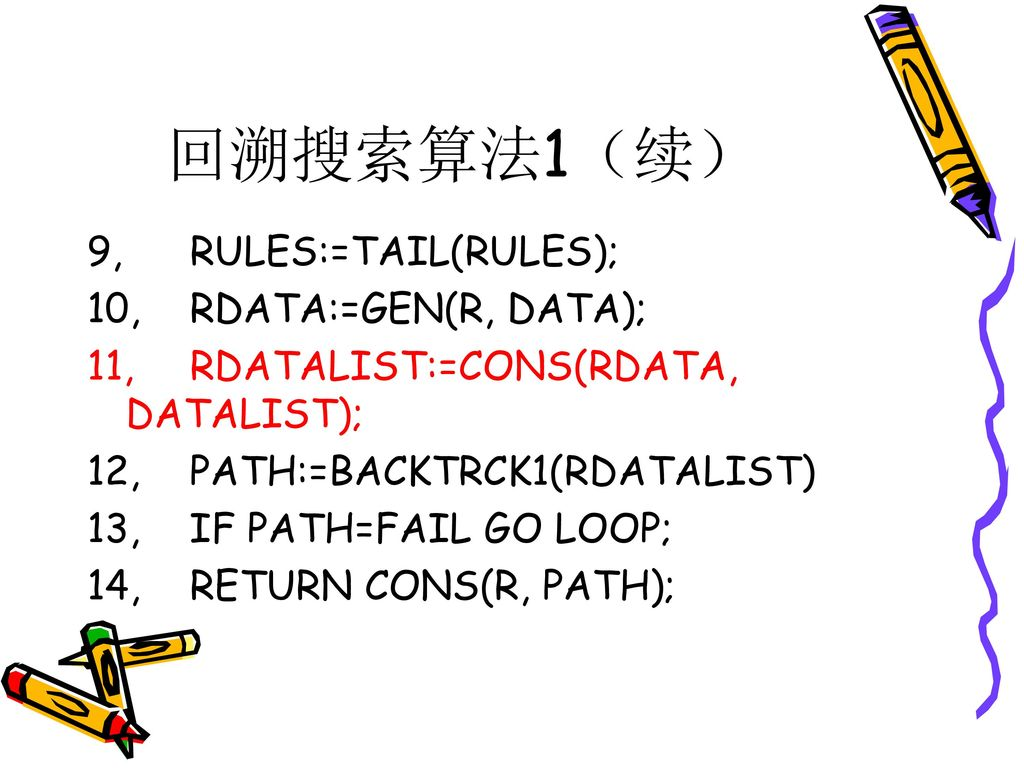 回溯搜索算法1(续) 9, RULES:=TAIL(RULES); 10, RDATA:=GEN(R, DATA);