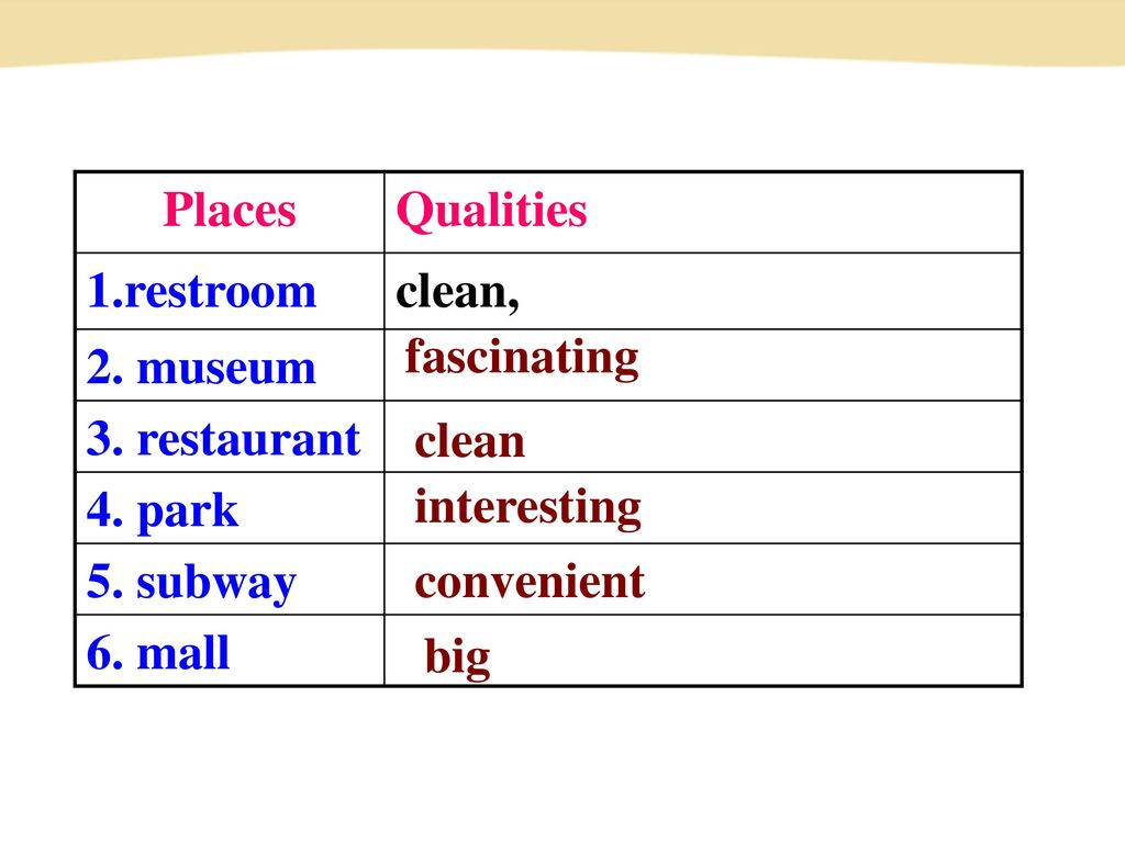 Places Qualities. 1.restroom. clean, 2. museum. 3. restaurant. 4. park. 5. subway. 6. mall. fascinating.