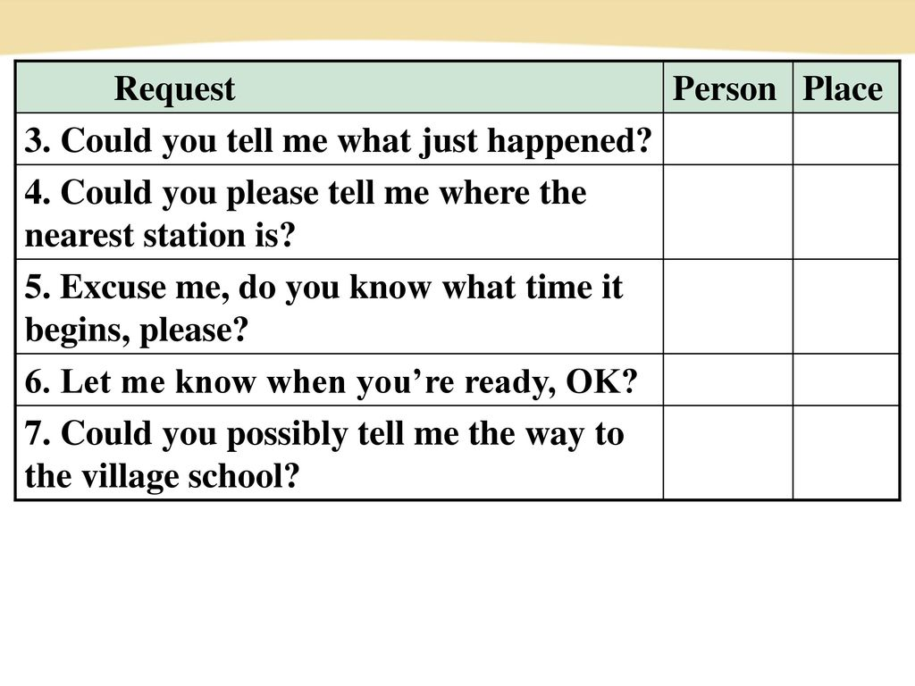 Request Person. Place. 3. Could you tell me what just happened 4. Could you please tell me where the nearest station is