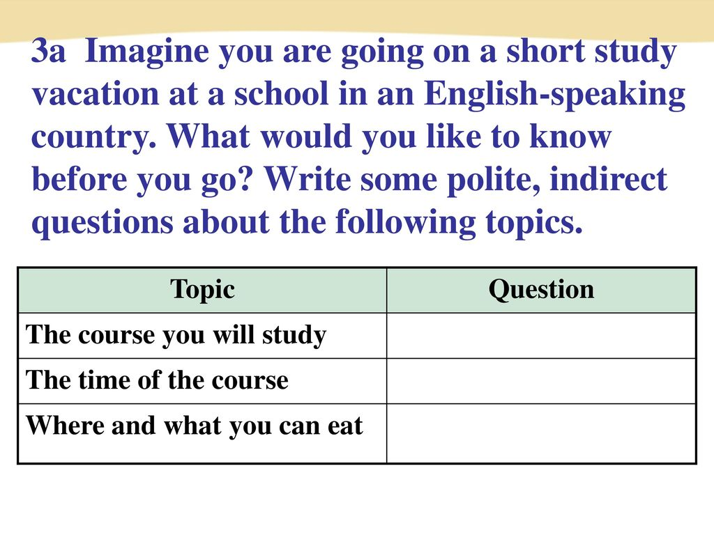 3a Imagine you are going on a short study vacation at a school in an English-speaking country. What would you like to know before you go Write some polite, indirect questions about the following topics.