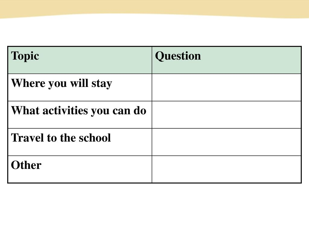 Topic Question Where you will stay What activities you can do Travel to the school Other