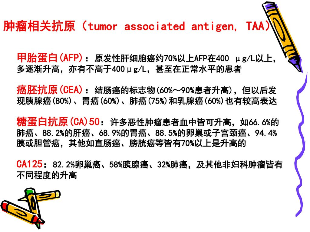 肿瘤相关抗原(tumor associated antigen, TAA)
