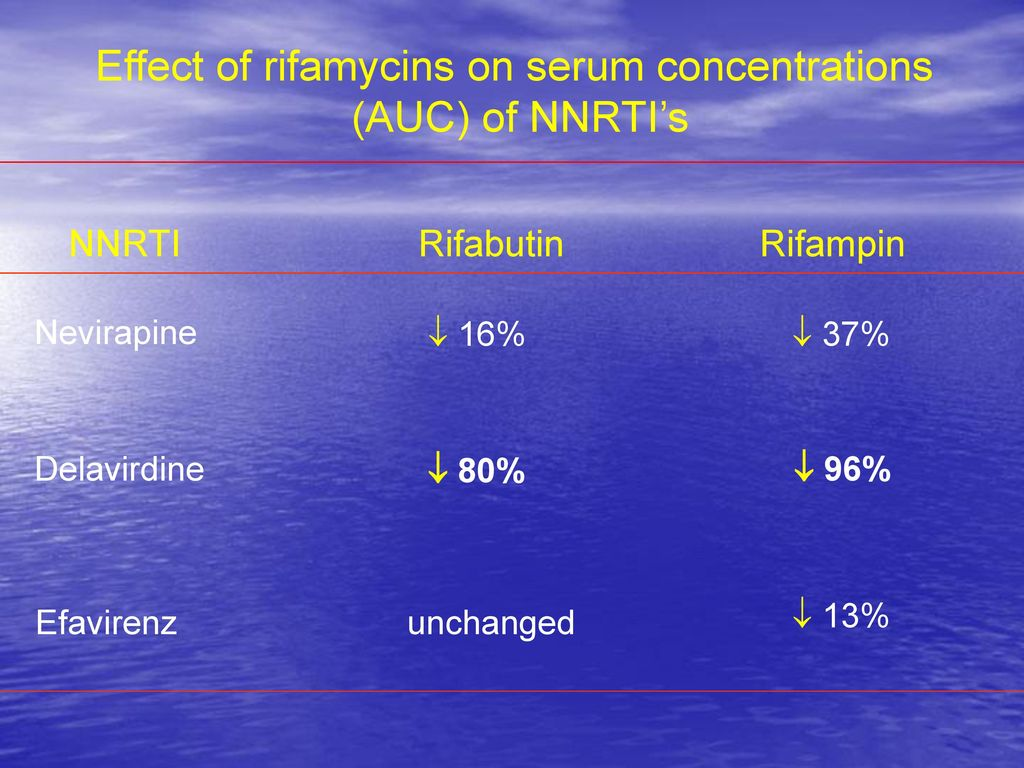 Effect of rifamycins on serum concentrations
