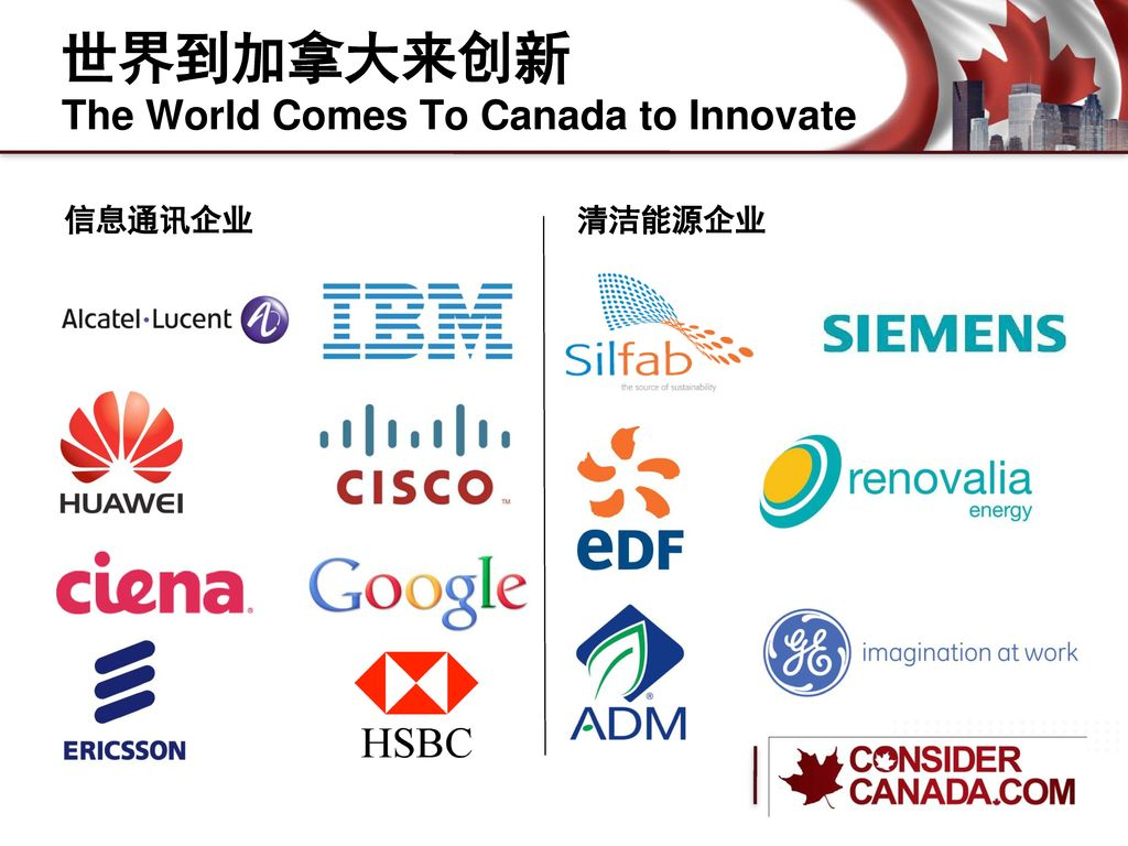 世界到加拿大来创新 The World Comes To Canada to Innovate