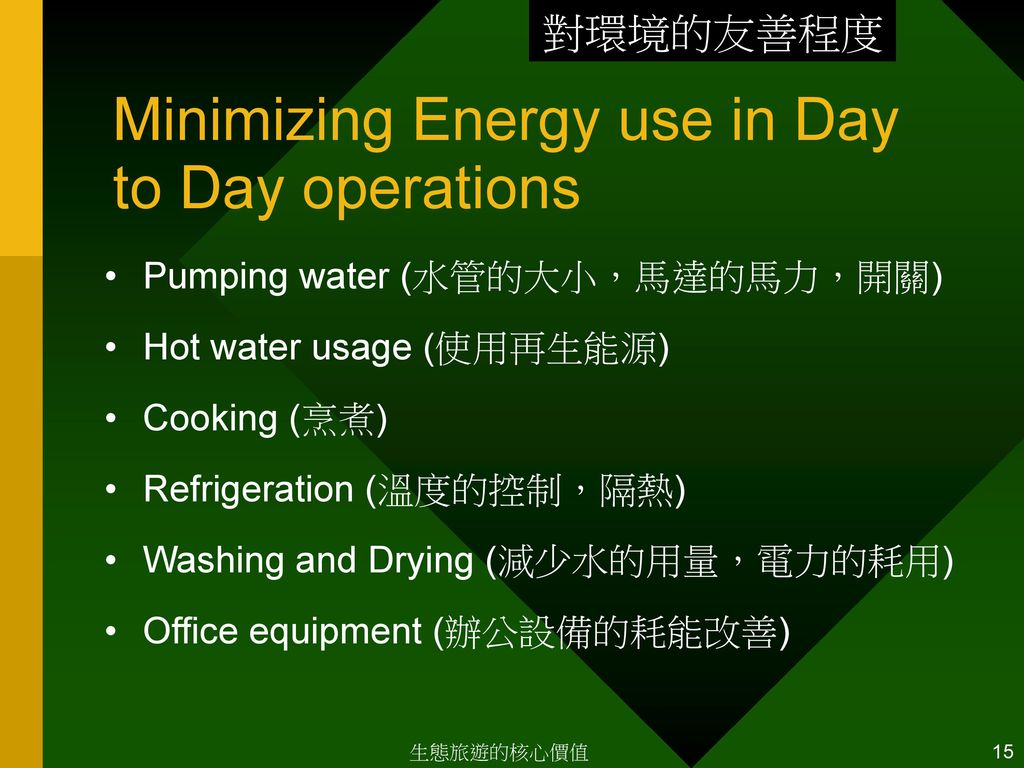 Minimizing Energy use in Day to Day operations